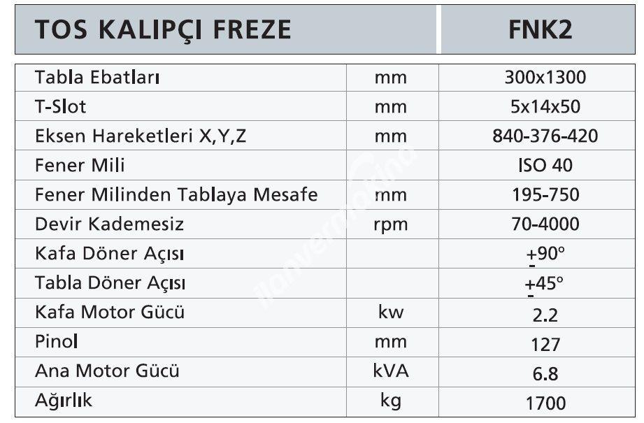 FNK2 Tos Kalıpçı Freze