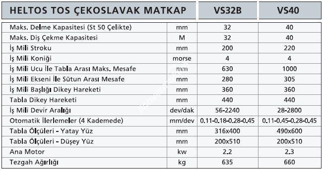 Heltos VS40 - 40lık Tos Şanzımanlı Matkap - Yeni Sıfır