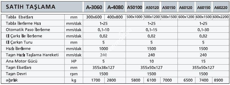 A3060 A4080 A50XX A60XX - OME - Togo Satıh Taşlama - Aran Makina